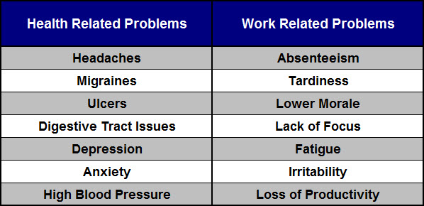 Financial Stress Links