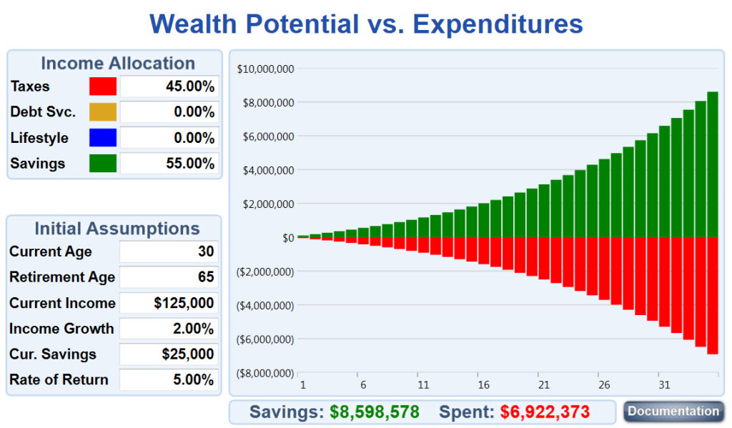 Wealth Potential Graphic2