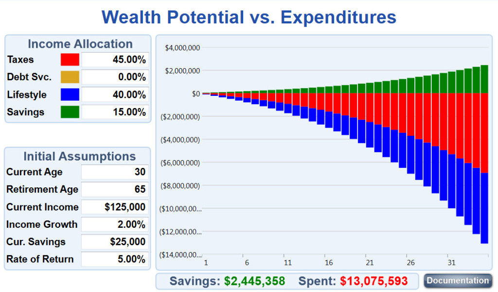 Wealth Potential Graphic3