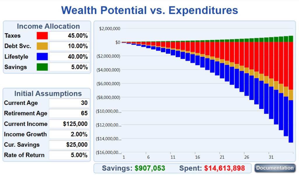 Wealth Potential Graphic4