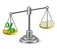 Scales - Cash Percentage Sign