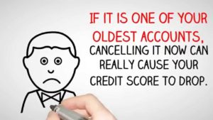 Closing Credit Accounts