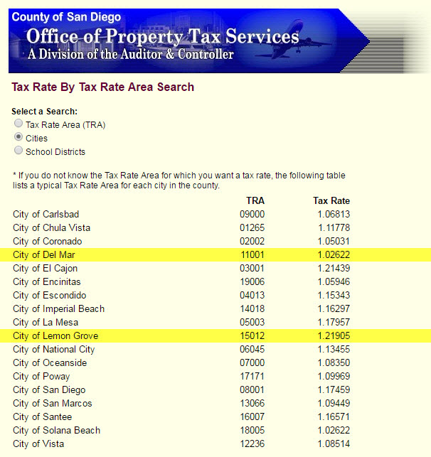Sample Tax Rate Area